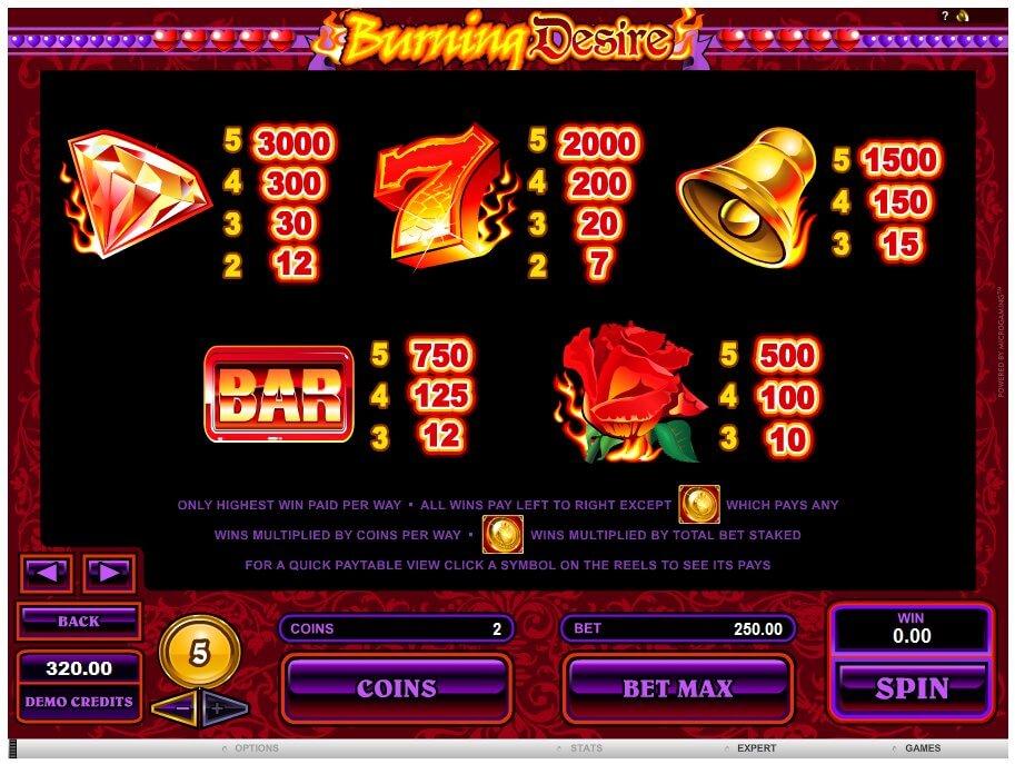 Výplatní poměry u výherního automatu Burning Desire
