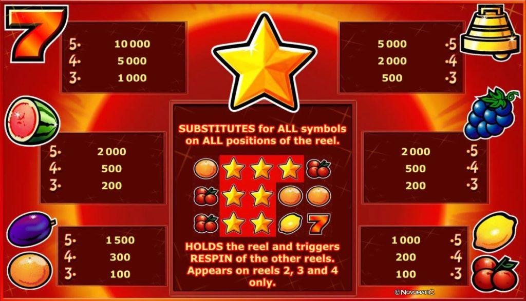 Hrací kasino automat bez registrace - tabulka výher