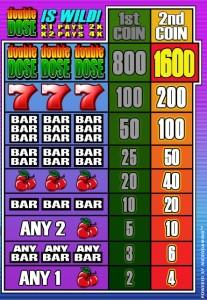 Tabulka výher casino automatu Double Dose