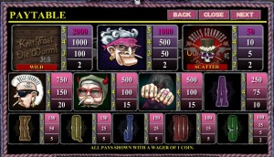Hells Grannies online automat - tabulka výher