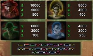 Hrací automat Phantom Cash zdarma