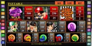 Hrací online automat Roller Derby - tabulka výher