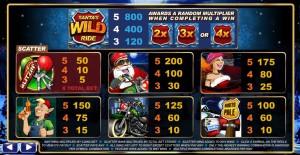 Tabulka výher online automatu Santa´s Wild Ride