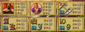 Tabulka výher herního automat 5 Knights online