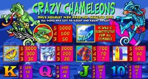 Online automat zdarma Crazy Chameleons