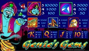 Genie´s Gems hrací online automat zdarma