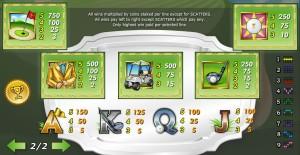 Online herní automat Gold Trophy