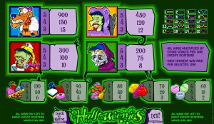 Online hrací automat Halloweenies