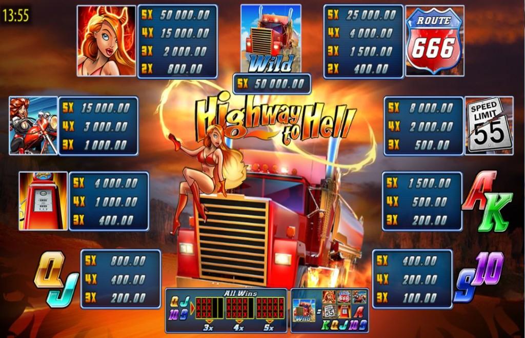 Highway to Hell hrací automat zdarma
