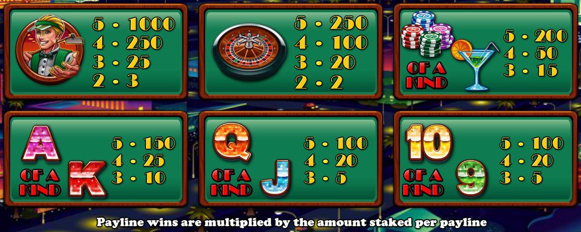 Hot roll slot machine online free