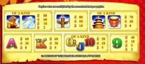 Online automat bez registrace Lucky 88