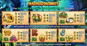 Výherní automat zdarma Mad Mad Monkey
