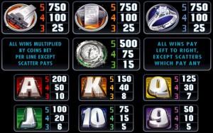 Casino automat Pure Platinum