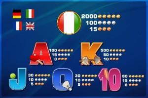Hrací automat The Olympic Slots online zdarma
