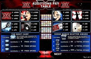 Online herní automat The X Factor
