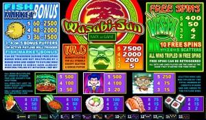 Online automat zdarma Wasabi-San - tabulka výher