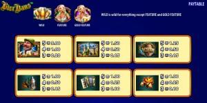 Online hrací automat Bier Haus zdarma