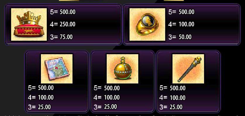 Online casino automat Black Knight zdarma