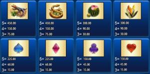 Casino online automat Buffalo Spirit zdarma