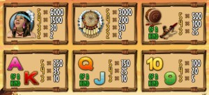 Casino automat FireHawk online zdarma