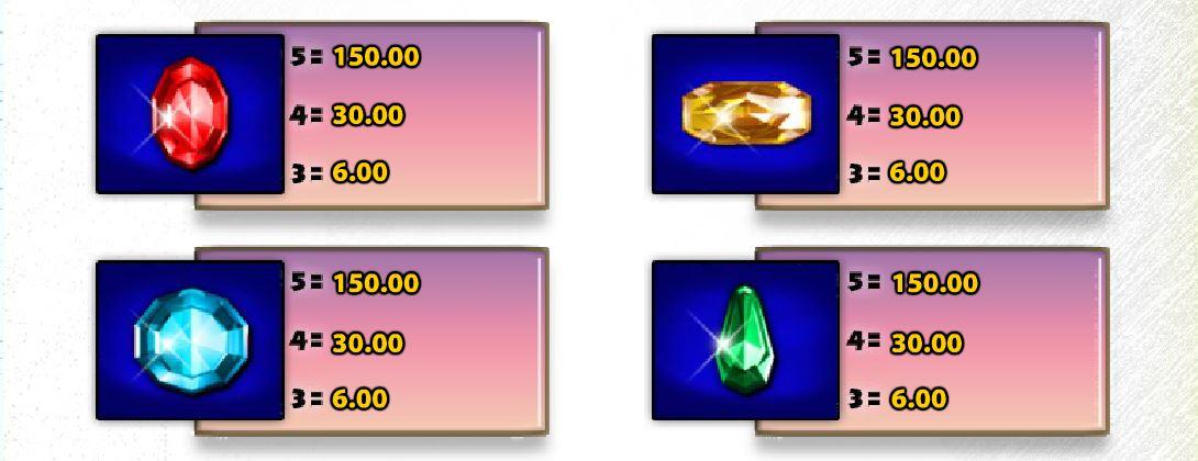 Roztočte herní automat Glitz Money Burst online zdarma