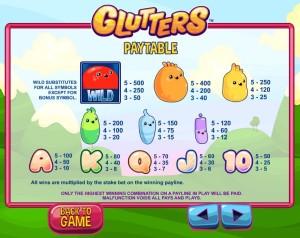 Herní casino automat Glutters online