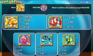 Online herní casino automat Gold Fish