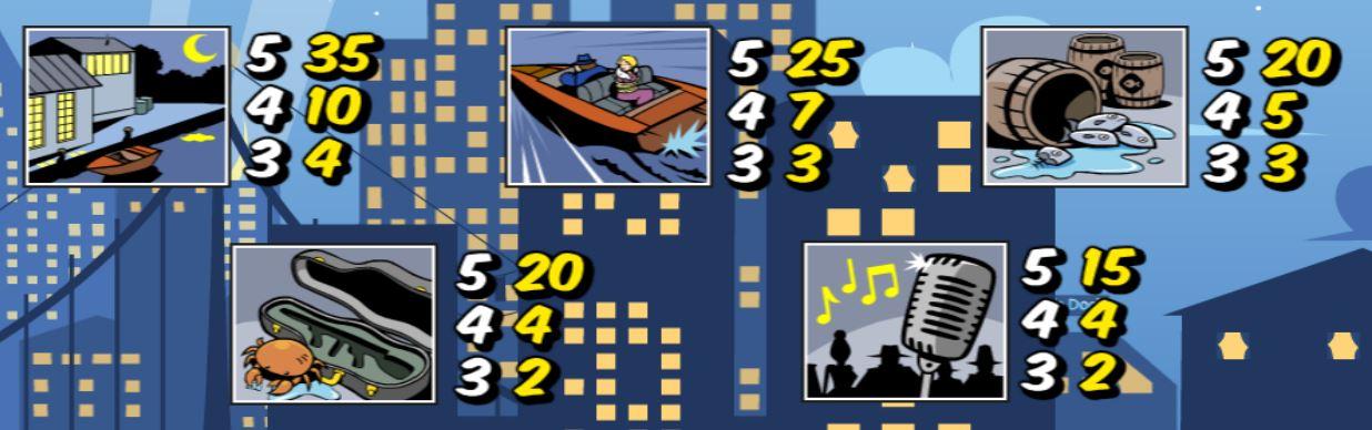 Jack Hammer 2 Online Slot - NetEnt - Rizk Online Casino Sverige