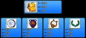 Hrací online automat Kingdom of the Titans - tabulka výher