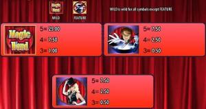 Hrací online automat zdarma Magic Wand