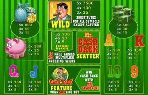 Tabulka výher automat Mr. Cashback online zdarma