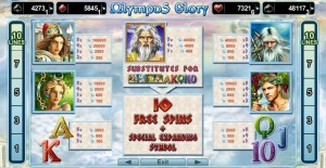 Casino hrací automat Olympus Glory