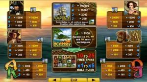 Tabulka výher online hracího automat The Explorers