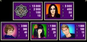 Herní online automat The Osbournes
