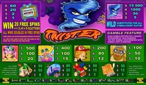 Online casino automat Twister zdarma