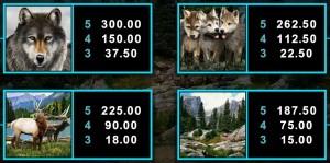 Herní online automat zdarma Untamed Wolf Pack