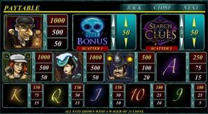 Online hrací automat Victorian Villain zdarma
