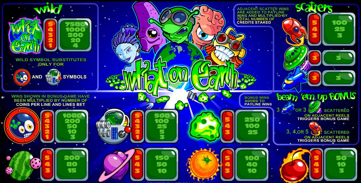 grand casino online  automat