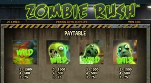 Wild symboly z automatu Zombie Rush online zdarma