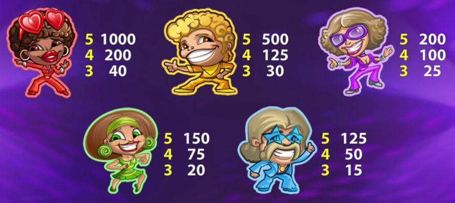 Tabulka výher hracího automat Disco Spins online zdarma