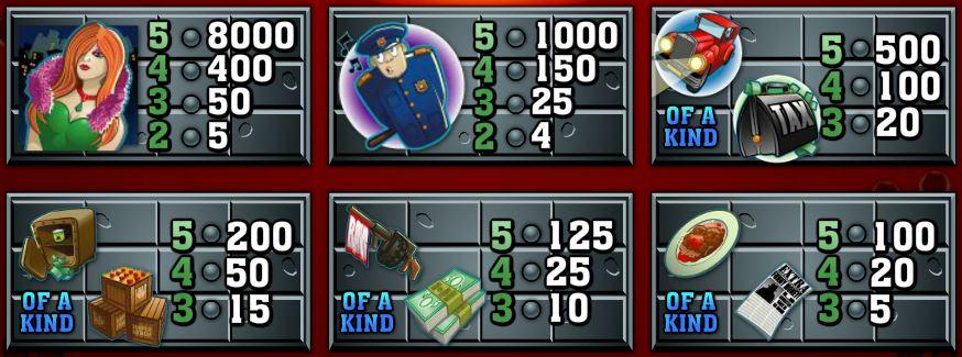Tabulka výher hracího automat Funny Money bez registrace zdarma