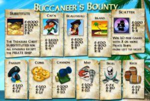 Herní casino automat Buccaneer's Bounty
