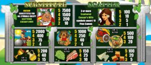 Herní automat Caesar Salad online