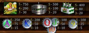 Online hrací automat Lucky Lager zdarma