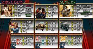 Obrázek ze hry automatu Silent Screen online