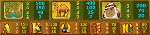 Desert Treasure online automat - tabulka výher