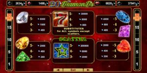 Automat 20 Diamonds online - tabulka výplat