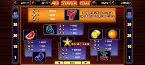 Casino online automat 40 Super Hot - tabulka výher
