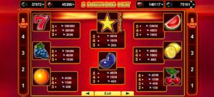 Obrázek tabulky výher hracího automatu 5 Dazzling Hot online
