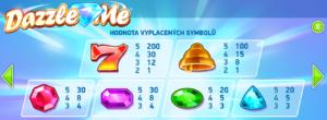 Tabulka výher online hracího automat Dazzle Me